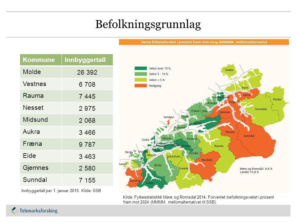 Befolkningsgrunnlag KommuneInnbyggertall Molde 26 392 Vestnes 6 708 Rauma 7 445 Nesset 2 975 Midsund 2 068 Aukra 3 466 Fræna 9 787 Eide 3 463 Gjemnes 2 580 Sunndal 7 155 Innbyggertall per 1.