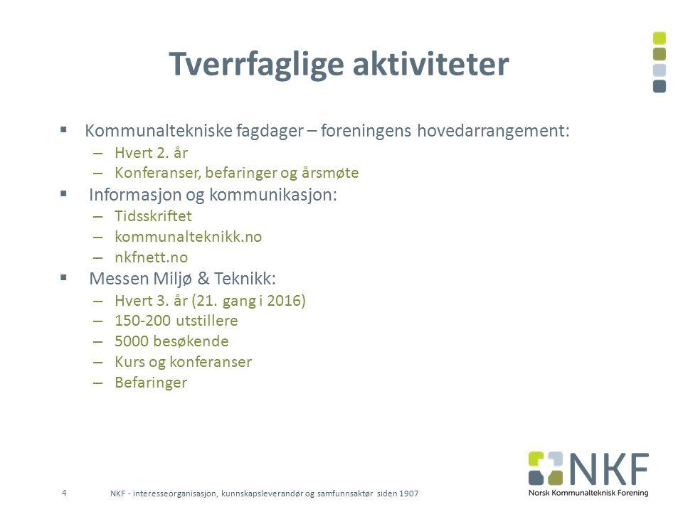 Hovedmål i strategiplan 2014-2017 NKF - interesseorganisasjon, kunnskapsleverandør og samfunnsaktør siden 1907 1.KUNNSKAPSLEVERANDØR Vi bidrar til økt kunnskap innen alle kommunaltekniske områder 2.SAMFUNNSAKTØR Vi bidrar til at samfunnsutviklingen baseres på et kommunalteknisk helhetssyn 3.FORENINGEN Vi representerer den ledende og samlende forening på de kommunaltekniske områdene 5