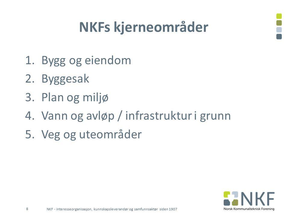 NKFs kjerneområder 1.Bygg og eiendom 2.Byggesak 3.Plan og miljø 4.Vann og avløp / infrastruktur i grunn 5.Veg og uteområder NKF - interesseorganisasjon, kunnskapsleverandør og samfunnsaktør siden 1907 8