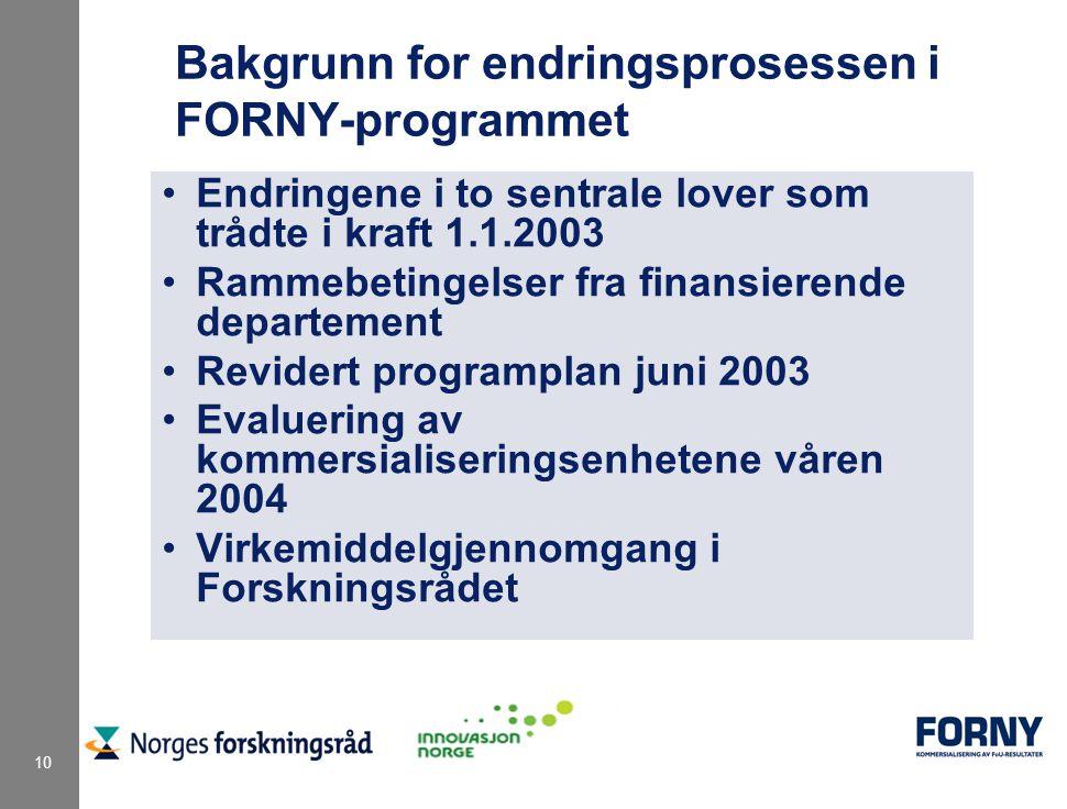 10 Bakgrunn for endringsprosessen i FORNY-programmet Endringene i to sentrale lover som trådte i kraft 1.1.2003 Rammebetingelser fra finansierende departement Revidert programplan juni 2003 Evaluering av kommersialiseringsenhetene våren 2004 Virkemiddelgjennomgang i Forskningsrådet