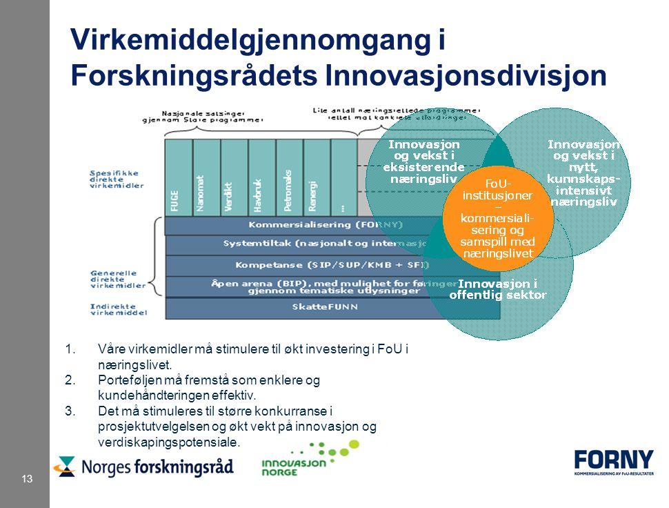 13 Virkemiddelgjennomgang i Forskningsrådets Innovasjonsdivisjon 1.Våre virkemidler må stimulere til økt investering i FoU i næringslivet.