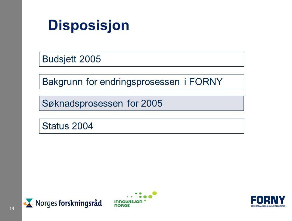14 Disposisjon Budsjett 2005 Bakgrunn for endringsprosessen i FORNY Søknadsprosessen for 2005 Status 2004