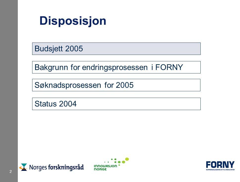 2 Disposisjon Budsjett 2005 Bakgrunn for endringsprosessen i FORNY Søknadsprosessen for 2005 Status 2004