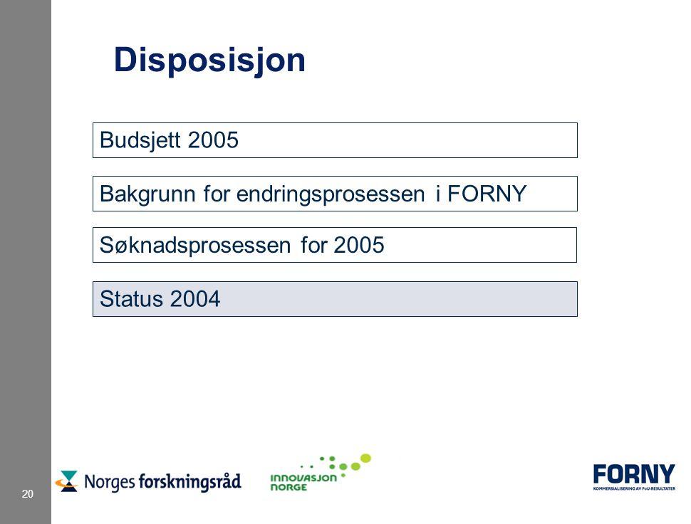 20 Disposisjon Budsjett 2005 Bakgrunn for endringsprosessen i FORNY Søknadsprosessen for 2005 Status 2004