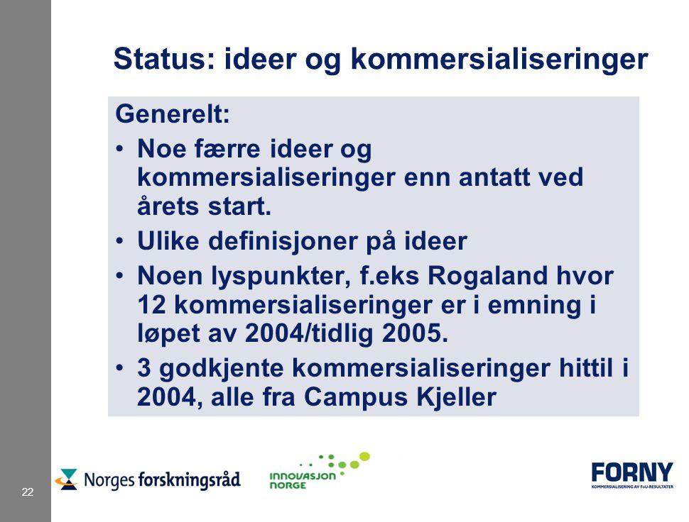 22 Status: ideer og kommersialiseringer Generelt: Noe færre ideer og kommersialiseringer enn antatt ved årets start.