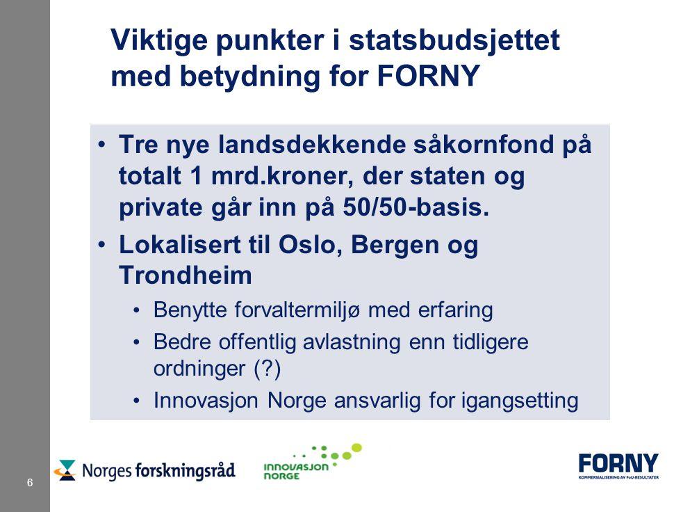6 Viktige punkter i statsbudsjettet med betydning for FORNY Tre nye landsdekkende såkornfond på totalt 1 mrd.kroner, der staten og private går inn på 50/50-basis.