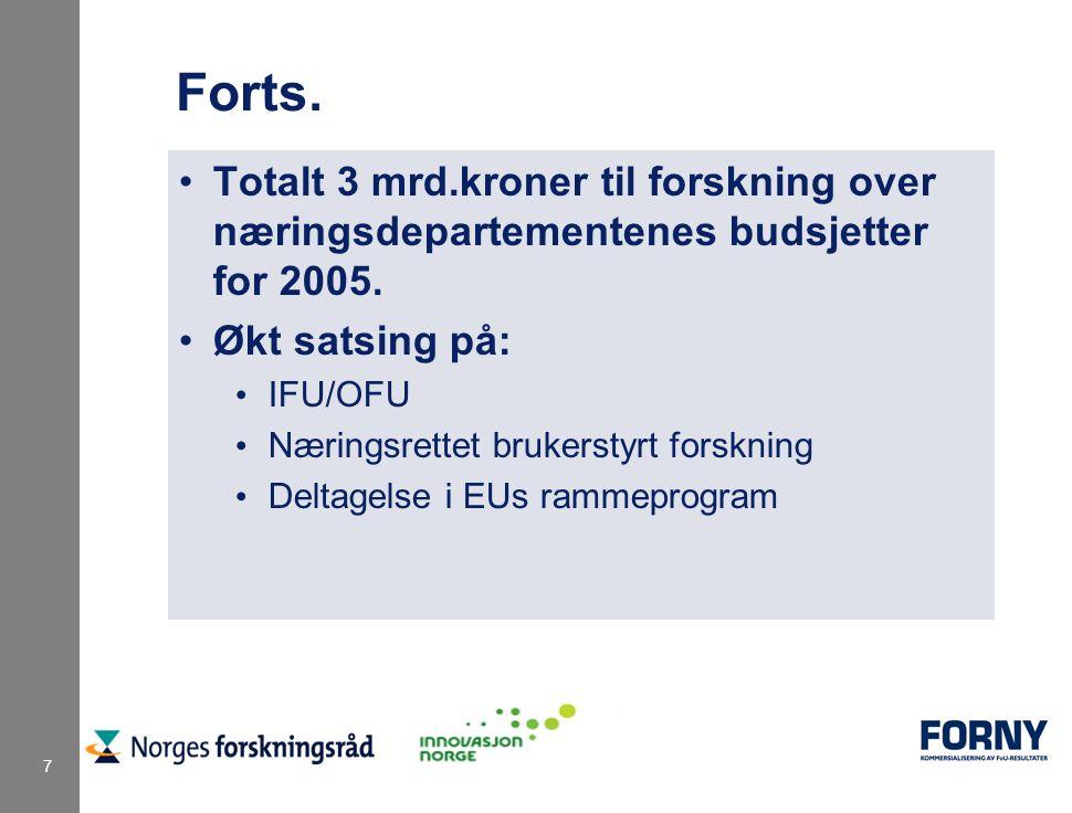 7 Forts.Totalt 3 mrd.kroner til forskning over næringsdepartementenes budsjetter for 2005.