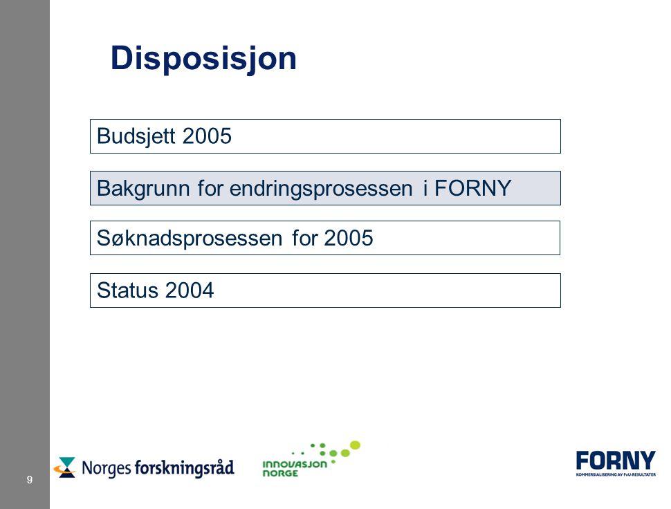 9 Disposisjon Budsjett 2005 Bakgrunn for endringsprosessen i FORNY Søknadsprosessen for 2005 Status 2004