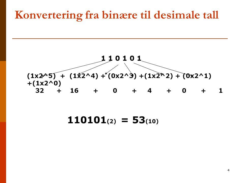 4 Konvertering fra binære til desimale tall 1 1 0 1 0 1 (1x2^5) + (1x2^4) + (0x2^3) +(1x2^2) + (0x2^1) +(1x2^0) 32 + 16 + 0 + 4 + 0 + 1 110101 (2) = 5