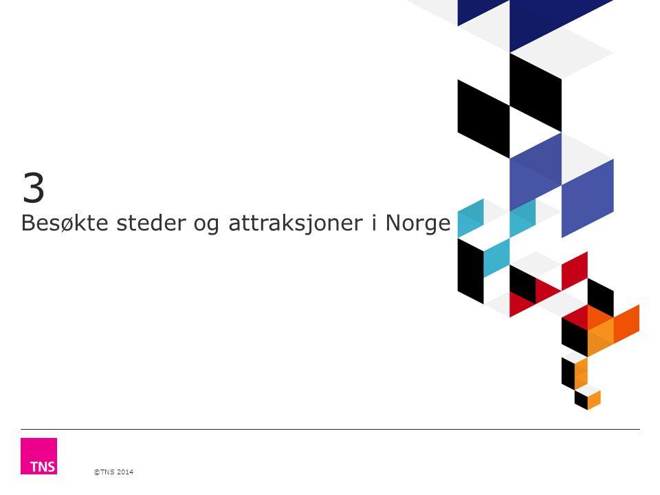©TNS 2014 3 Besøkte steder og attraksjoner i Norge