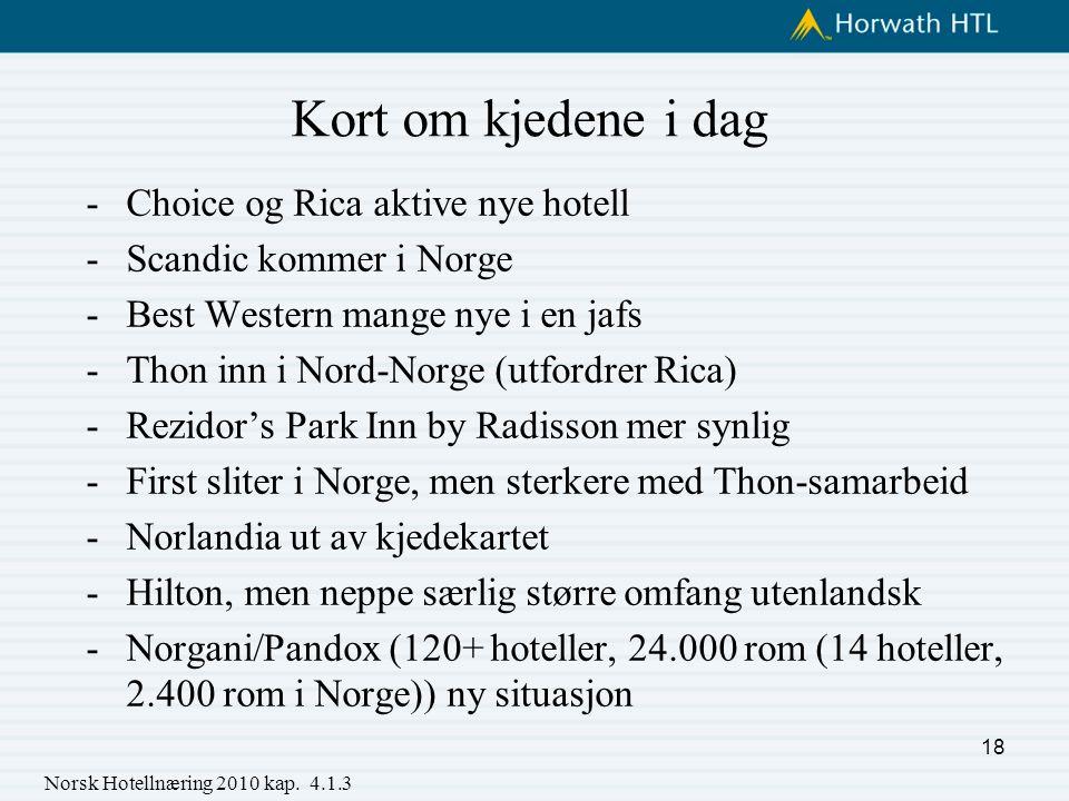 Kort om kjedene i dag -Choice og Rica aktive nye hotell -Scandic kommer i Norge -Best Western mange nye i en jafs -Thon inn i Nord-Norge (utfordrer Rica) -Rezidor's Park Inn by Radisson mer synlig -First sliter i Norge, men sterkere med Thon-samarbeid -Norlandia ut av kjedekartet -Hilton, men neppe særlig større omfang utenlandsk -Norgani/Pandox (120+ hoteller, 24.000 rom (14 hoteller, 2.400 rom i Norge)) ny situasjon Norsk Hotellnæring 2010 kap.