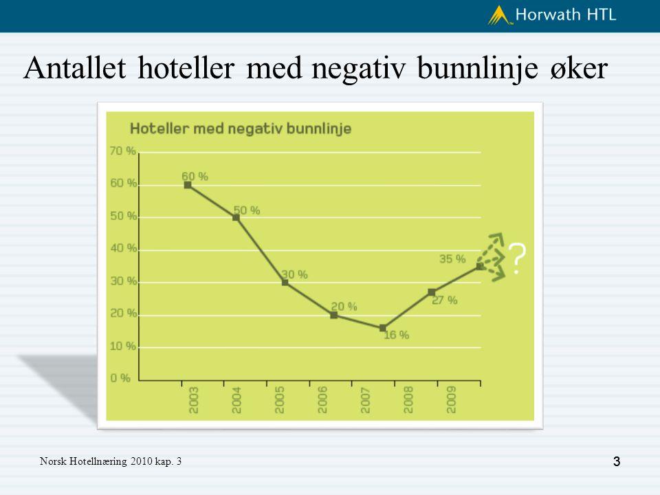 3 Antallet hoteller med negativ bunnlinje øker Norsk Hotellnæring 2010 kap. 3 33