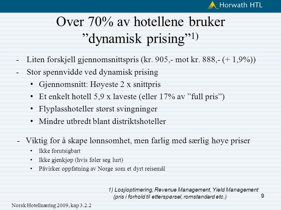 Over 70% av hotellene bruker dynamisk prising 1) -Liten forskjell gjennomsnittspris (kr.
