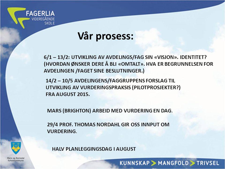 Vår prosess: 6/1 – 13/2: UTVIKLING AV AVDELINGS/FAG SIN «VISJON».