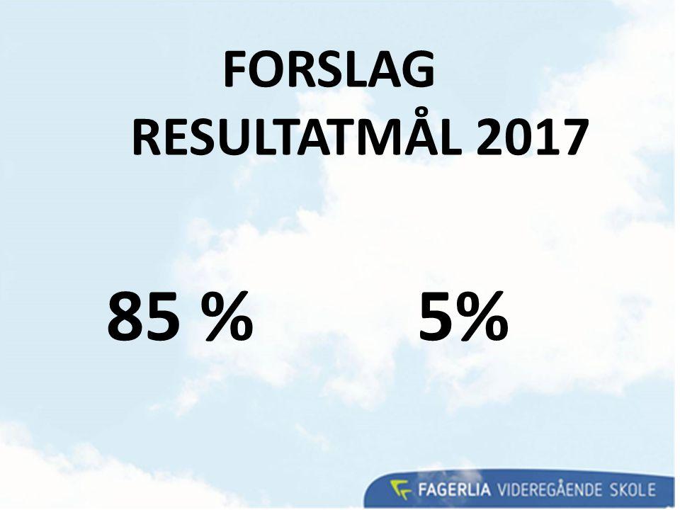 FORSLAG RESULTATMÅL 2017 85 %5%