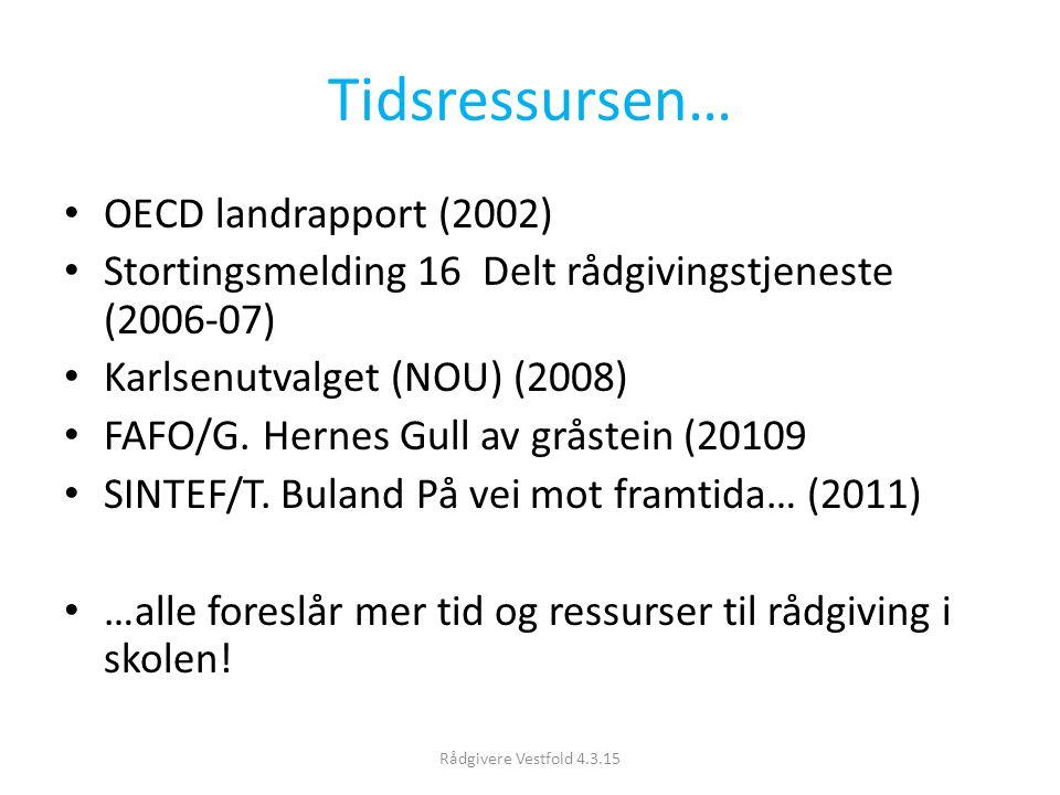 Tidsressursen… OECD landrapport (2002) Stortingsmelding 16 Delt rådgivingstjeneste (2006-07) Karlsenutvalget (NOU) (2008) FAFO/G. Hernes Gull av gråst