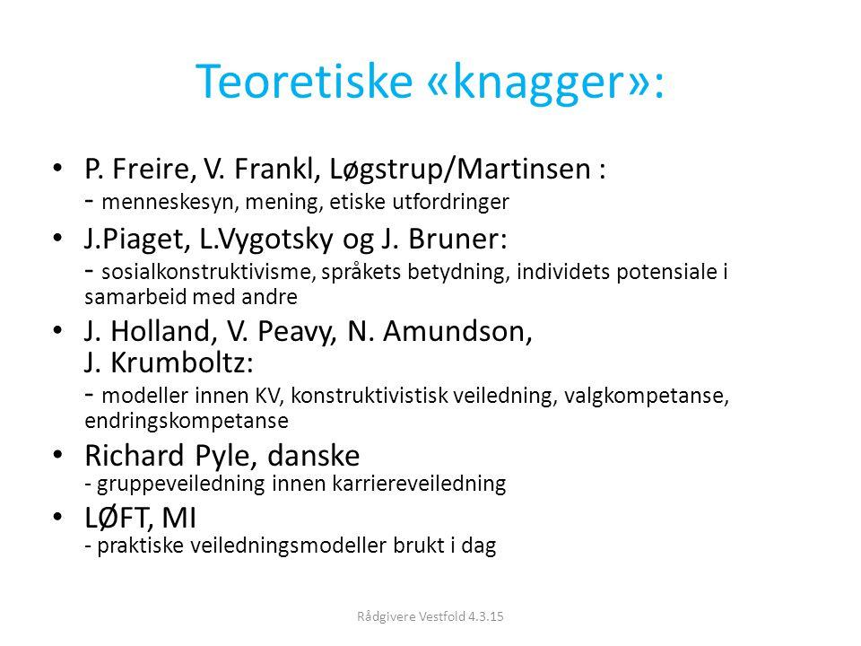 Teoretiske «knagger»: P. Freire, V. Frankl, Løgstrup/Martinsen : - menneskesyn, mening, etiske utfordringer J.Piaget, L.Vygotsky og J. Bruner: - sosia