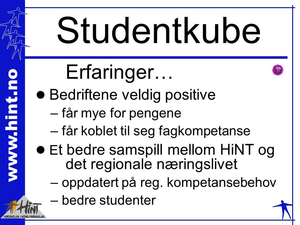 www.hint.no Studentkube Erfaringer… l Bedriftene veldig positive – får mye for pengene – får koblet til seg fagkompetanse l E t bedre samspill mellom
