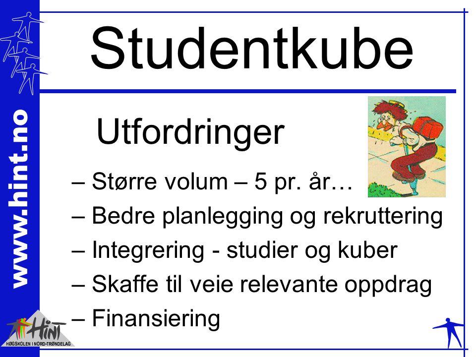 www.hint.no Studentkube Utfordringer – Større volum – 5 pr. år… – Bedre planlegging og rekruttering – Integrering - studier og kuber – Skaffe til veie