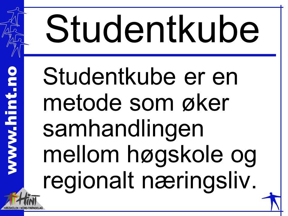 www.hint.no Studentkube Studentkube er en metode som øker samhandlingen mellom høgskole og regionalt næringsliv.