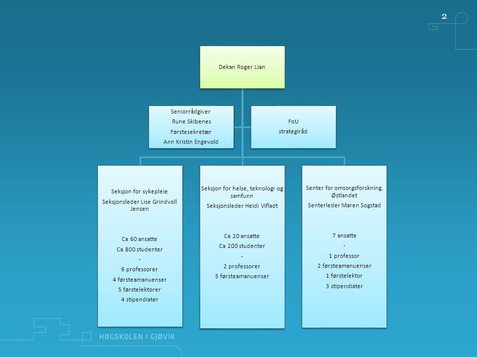 PIU - SAK Klinisk sykepleie Gerontologi Senter for omsorgsforskning Simuleringssenteret Velferdsteknologi (HOS-TØL-IMT) Profilområde: Barn og unge - sosialfag Profilområde: Folkehelse-, idrett og psykisk helsearbeid Profilområde: Folkehelse-, idrett og psykisk helsearbeid Profilområde: Klinisk sykepleie, akutt/prehospital, velferdsteknologi og aldring Profilområde: Klinisk sykepleie, akutt/prehospital, velferdsteknologi og aldring