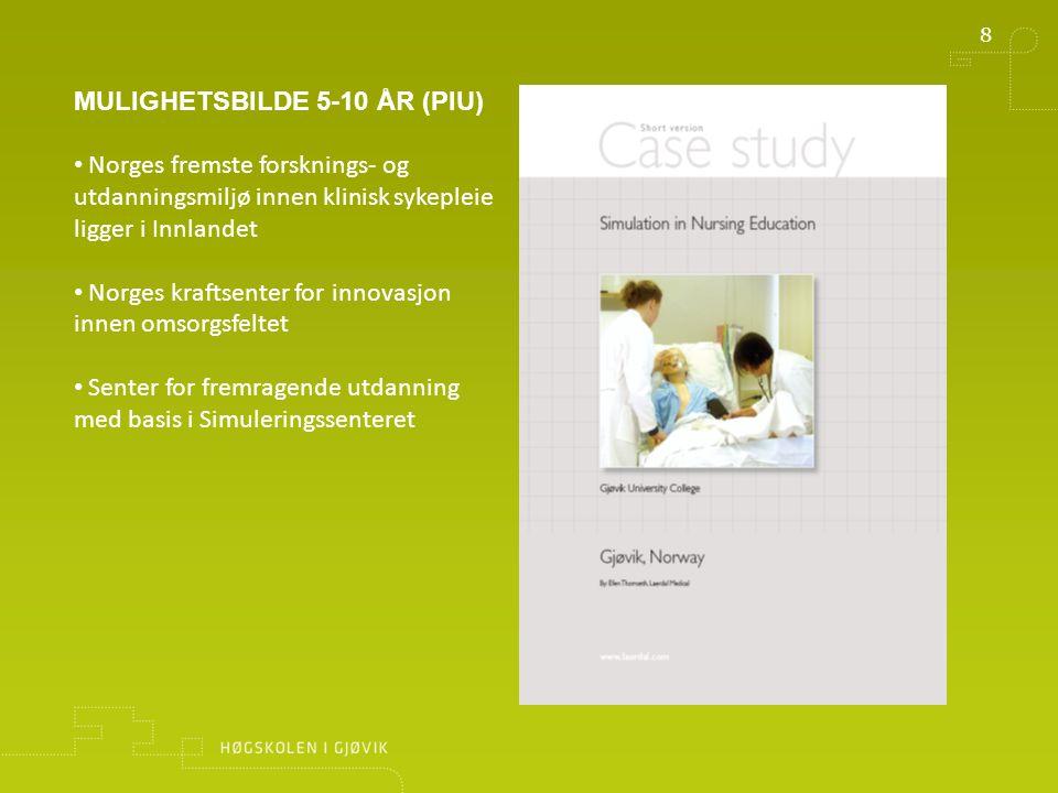 8 MULIGHETSBILDE 5-10 ÅR (PIU) Norges fremste forsknings- og utdanningsmiljø innen klinisk sykepleie ligger i Innlandet Norges kraftsenter for innovas