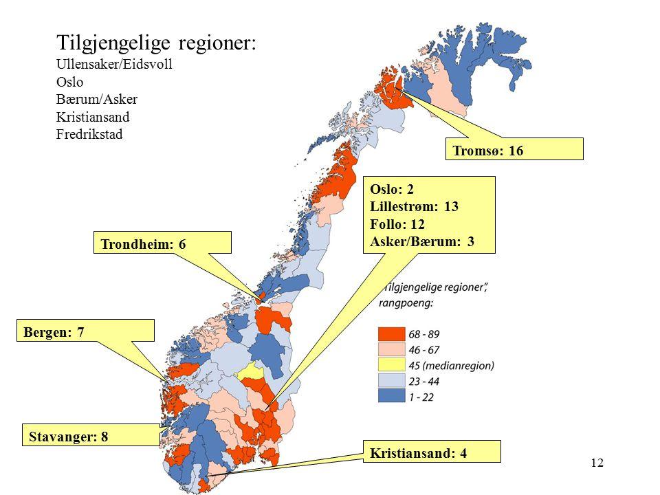 12 Tilgjengelige regioner: Ullensaker/Eidsvoll Oslo Bærum/Asker Kristiansand Fredrikstad Trondheim: 6 Stavanger: 8 Bergen: 7 Oslo: 2 Lillestrøm: 13 Fo