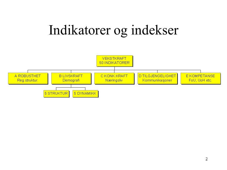2 Indikatorer og indekser