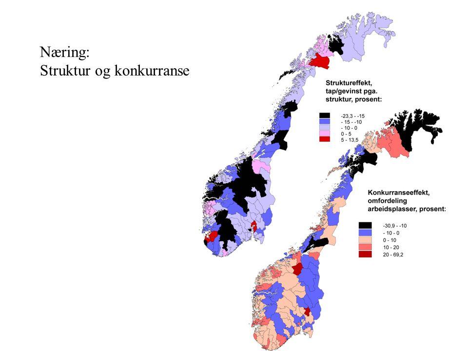 17 Storby mot småby: Kristiansand vs. Arendal
