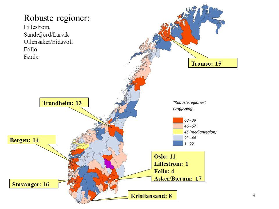 9 Robuste regioner: Lillestrøm, Sandefjord/Larvik Ullensaker/Eidsvoll Follo Førde Trondheim: 13 Stavanger: 16 Bergen: 14 Oslo: 11 Lillestrøm: 1 Follo: