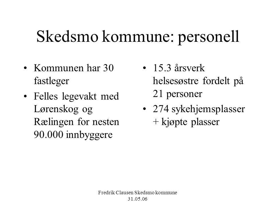 Fredrik Clausen Skedsmo kommune 31.05.06 Skedsmo kommune: personell Kommunen har 30 fastleger Felles legevakt med Lørenskog og Rælingen for nesten 90.