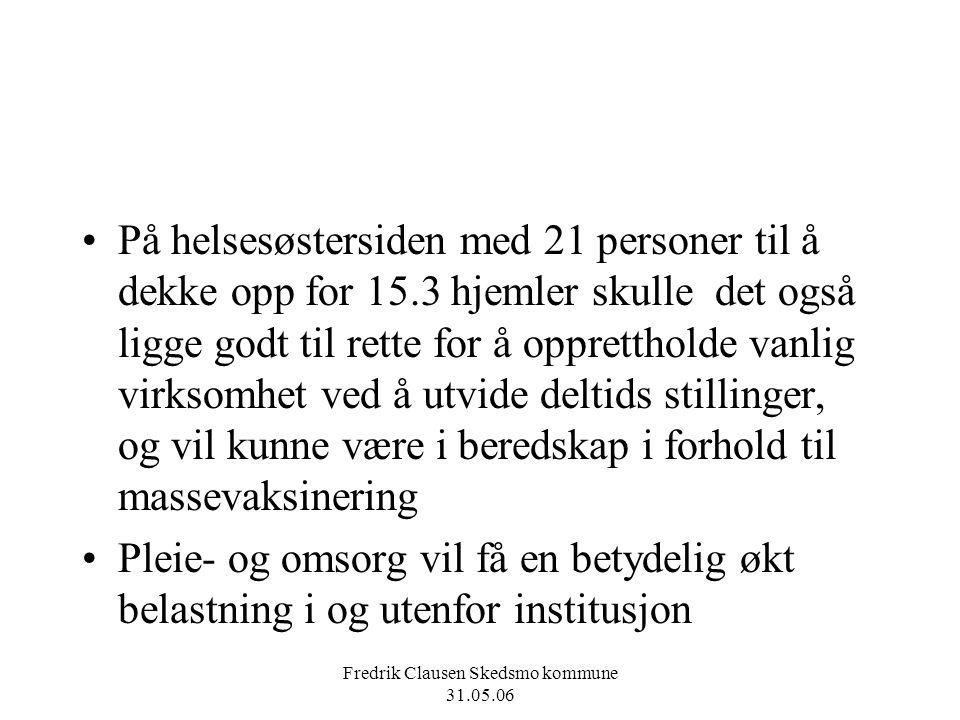 Fredrik Clausen Skedsmo kommune 31.05.06 På helsesøstersiden med 21 personer til å dekke opp for 15.3 hjemler skulle det også ligge godt til rette for