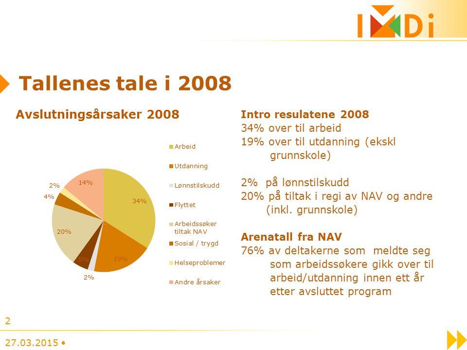 Tallenes tale i 2008 Intro resulatene 2008 34% over til arbeid 19% over til utdanning (ekskl grunnskole) 2% på lønnstilskudd 20% på tiltak i regi av NAV og andre (inkl.