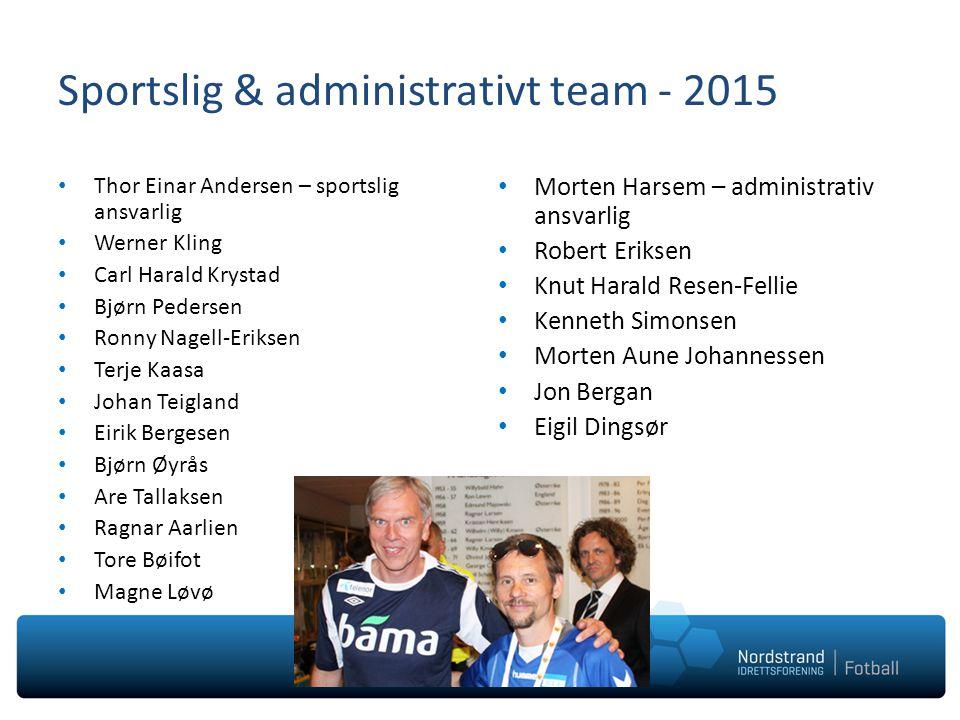 Sportslig & administrativt team - 2015 Thor Einar Andersen – sportslig ansvarlig Werner Kling Carl Harald Krystad Bjørn Pedersen Ronny Nagell-Eriksen