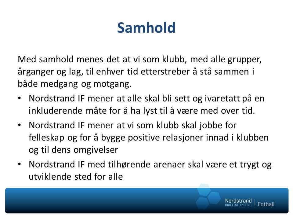 Sportslige planer 2015 3 treninger per uke tirsdag, torsdag og lørdag på Niffen Kamper fram til seriestart Treningskamper ca.