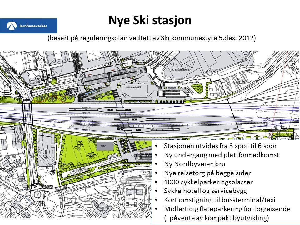 Nye Ski stasjon (basert på reguleringsplan vedtatt av Ski kommunestyre 5.des. 2012) Stasjonen utvides fra 3 spor til 6 spor Ny undergang med plattform
