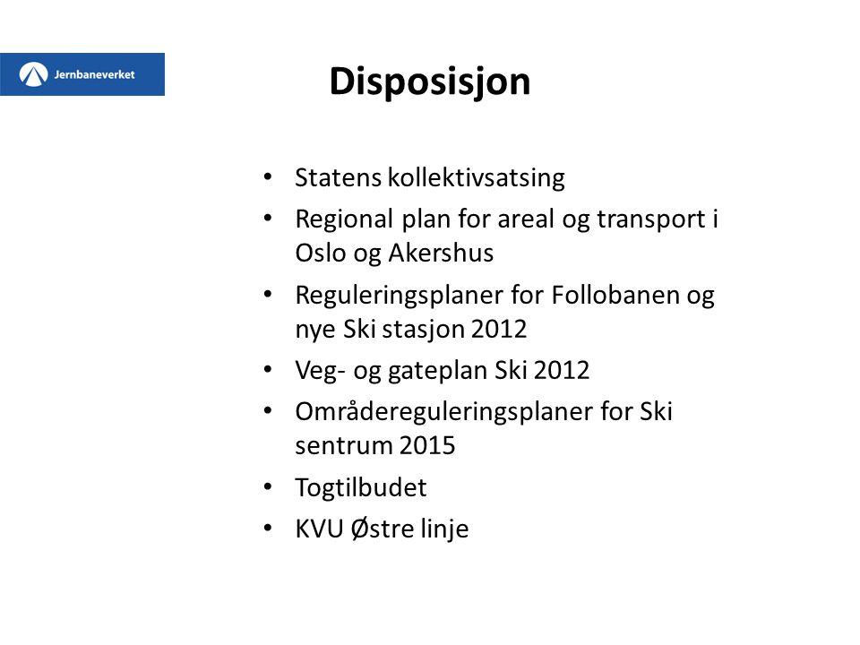 Disposisjon Statens kollektivsatsing Regional plan for areal og transport i Oslo og Akershus Reguleringsplaner for Follobanen og nye Ski stasjon 2012