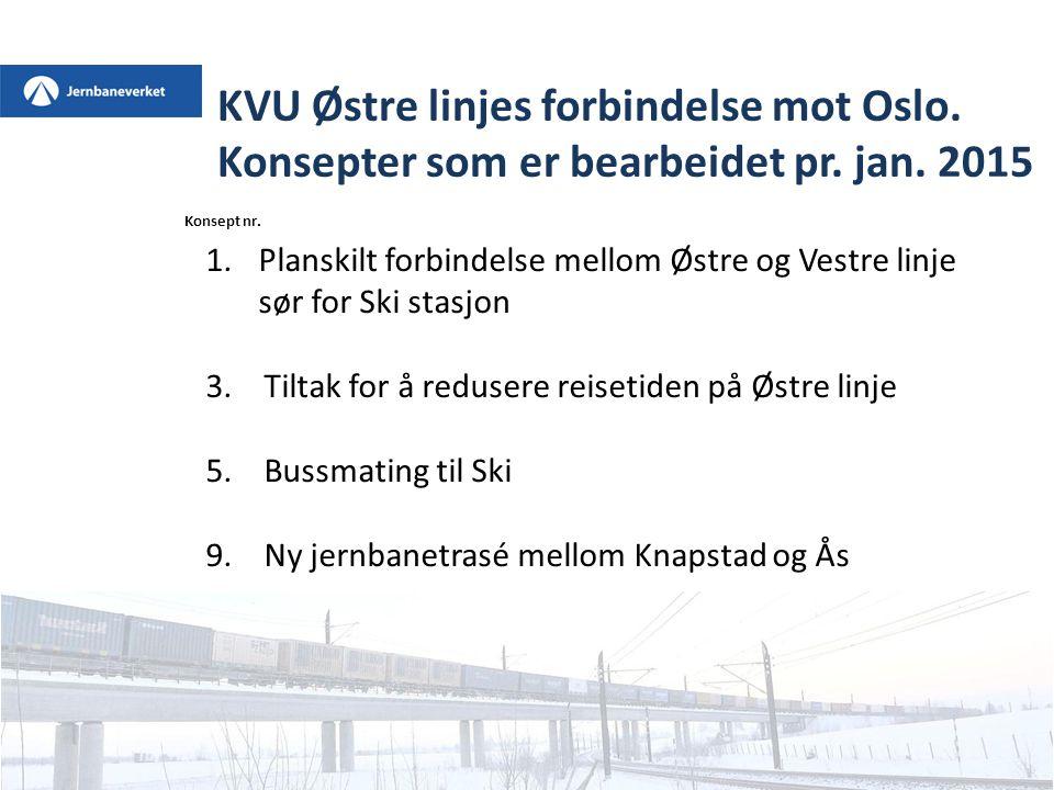 KVU Østre linjes forbindelse mot Oslo 1.Planskilt forbindelse mellom Østre og Vestre linje sør for Ski stasjon 3. Tiltak for å redusere reisetiden på