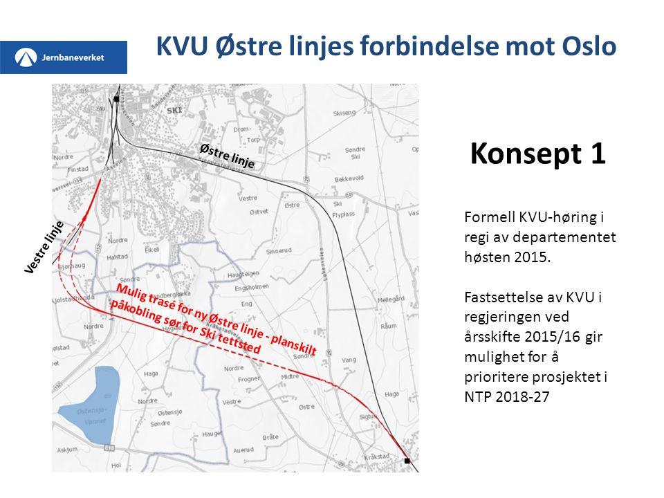 Konsept 1 Mulig trasé for ny Østre linje - planskilt påkobling sør for Ski tettsted KVU Østre linjes forbindelse mot Oslo Formell KVU-høring i regi av