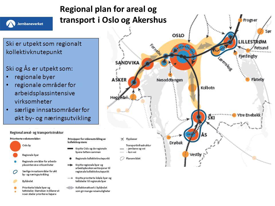 Ski er utpekt som regionalt kollektivknutepunkt Ski og Ås er utpekt som: regionale byer regionale områder for arbeidsplassintensive virksomheter særli