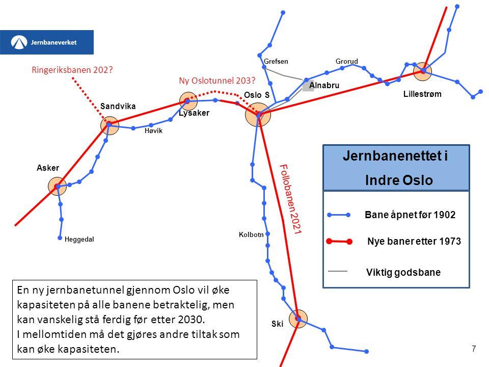 7 Asker Sandvika Lysaker Oslo S Ski Lillestrøm Jernbanenettet i Indre Oslo Alnabru Bane åpnet før 1902 Nye baner etter 1973 Viktig godsbane Kolbotn Gr