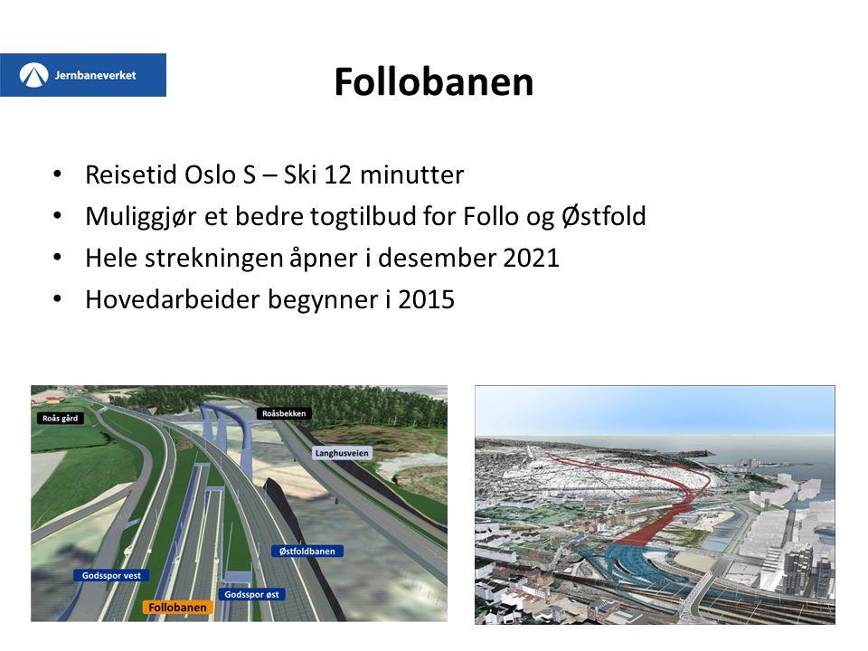 Follobanen Reisetid Oslo S – Ski 12 minutter Muliggjør et bedre togtilbud for Follo og Østfold Hele strekningen åpner i desember 2021 Hovedarbeider be