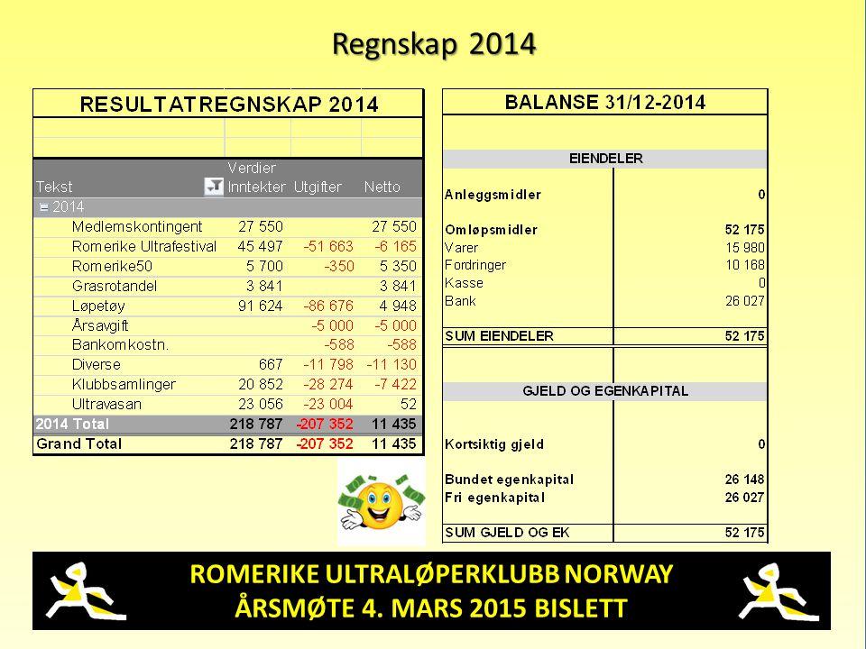 ROMERIKE ULTRALØPERKLUBB NORWAY ÅRSMØTE 4. MARS 2015 BISLETT Regnskap 2014