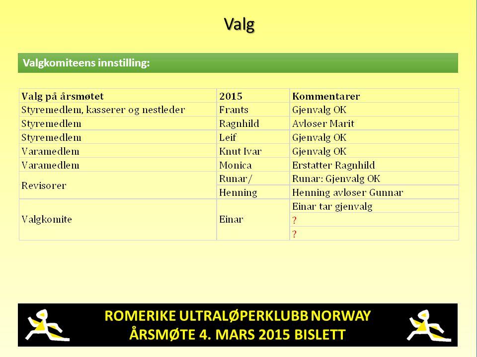 ROMERIKE ULTRALØPERKLUBB NORWAY ÅRSMØTE 4. MARS 2015 BISLETT Valg Valgkomiteens innstilling: