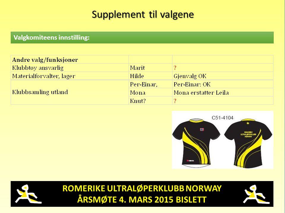 ROMERIKE ULTRALØPERKLUBB NORWAY ÅRSMØTE 4.