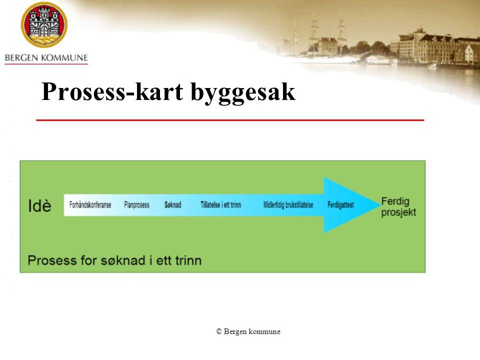 © Bergen kommune Prosess-kart byggesak