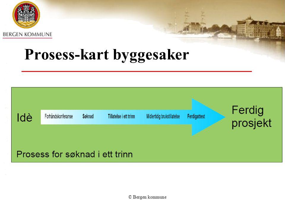© Bergen kommune Avklare nærmere rammer og innhold Det skal føres referat.