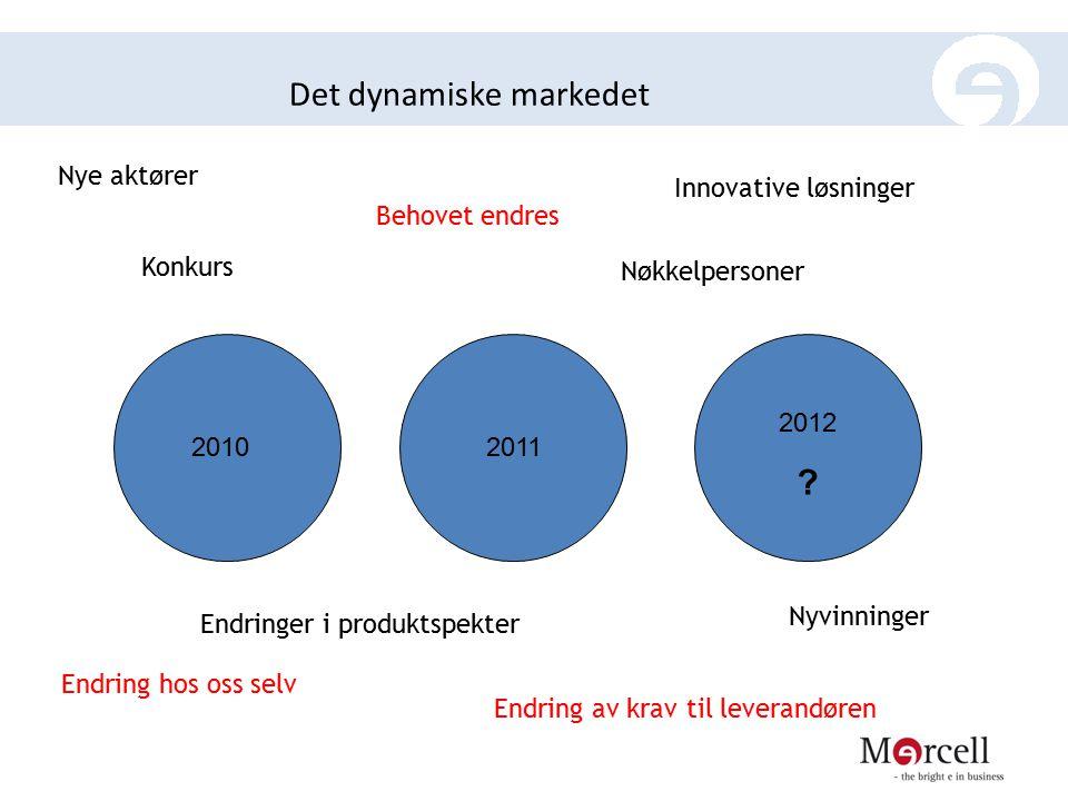 Det dynamiske markedet Konkurs Nøkkelpersoner Endringer i produktspekter Nyvinninger Endring hos oss selv Behovet endres Endring av krav til leverandøren 20102011 2012 .