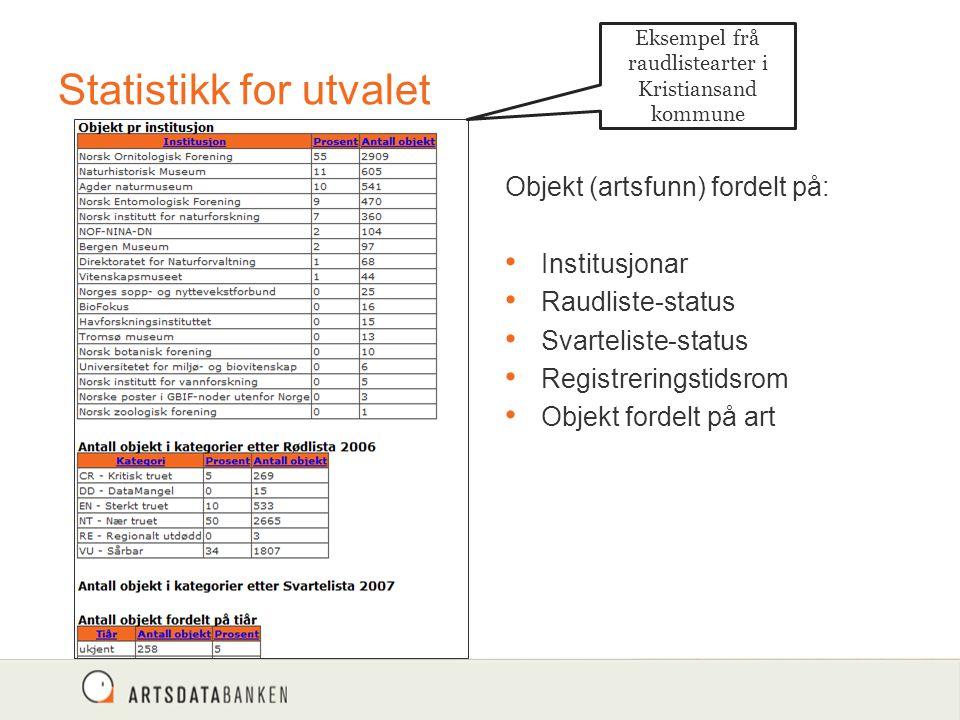 Statistikk for utvalet Objekt (artsfunn) fordelt på: Institusjonar Raudliste-status Svarteliste-status Registreringstidsrom Objekt fordelt på art Ekse