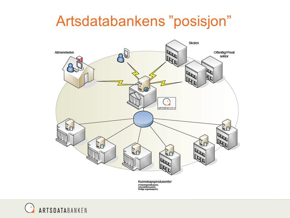 """Artsdatabankens """"posisjon"""""""